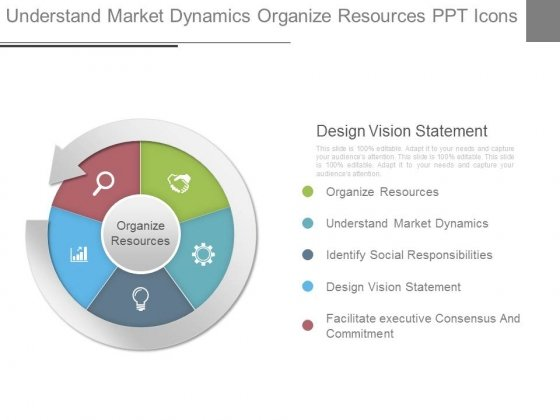 Understand Market Dynamics Organize Resources Ppt Icons