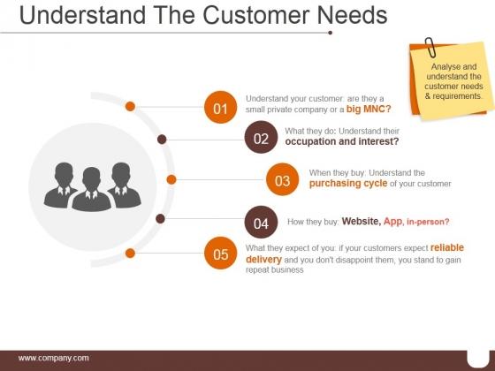 Understand The Customer Needs Ppt PowerPoint Presentation Good