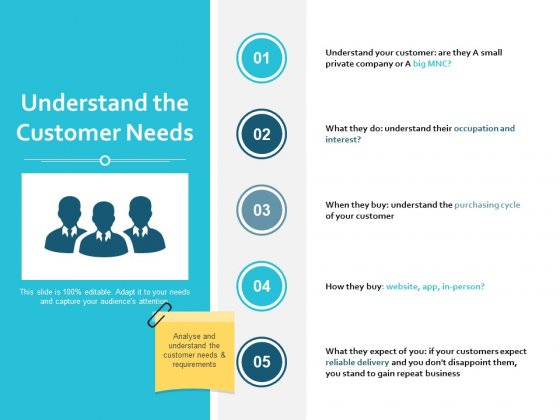 Understand The Customer Needs Ppt Powerpoint Presentation Inspiration Layouts