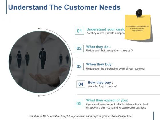 Understand The Customer Needs Ppt PowerPoint Presentation Portfolio Layouts