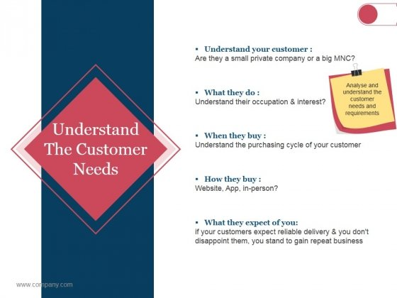 Understand The Customer Needs Template 1 Ppt PowerPoint Presentation File Objects
