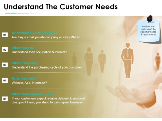 Understand The Customer Needs Template 1 Ppt PowerPoint Presentation Summary Graphics Design
