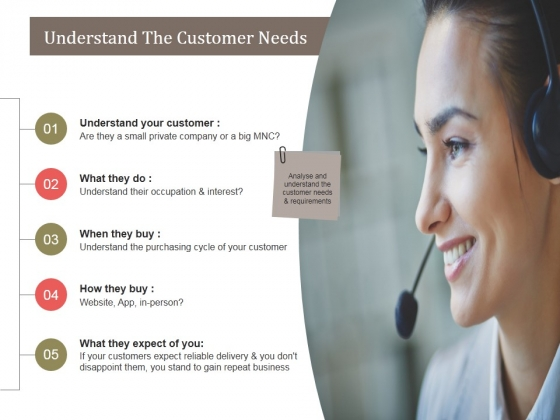 Understand The Customer Needs Template 2 Ppt PowerPoint Presentation File Professional