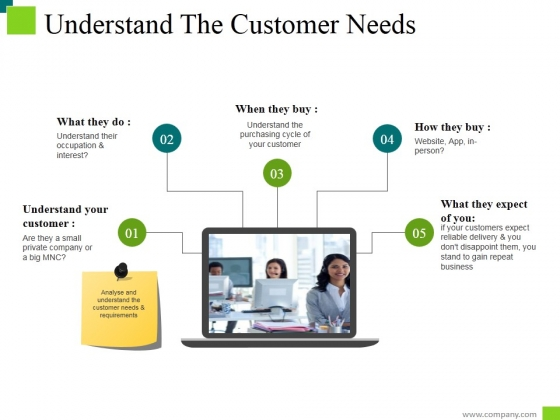 Understand The Customer Needs Template 2 Ppt PowerPoint Presentation Icon Styles