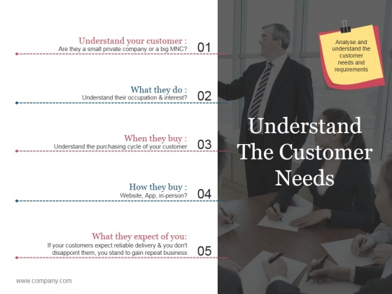 Understand The Customer Needs Template 2 Ppt PowerPoint Presentation Summary Graphics