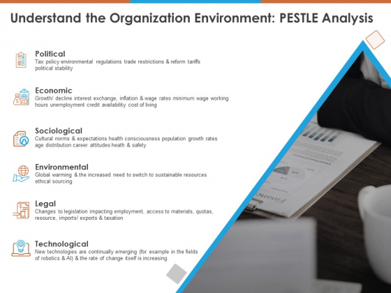 Understand The Organization Environment Pestle Analysis Ppt PowerPoint Presentation Portfolio Model PDF