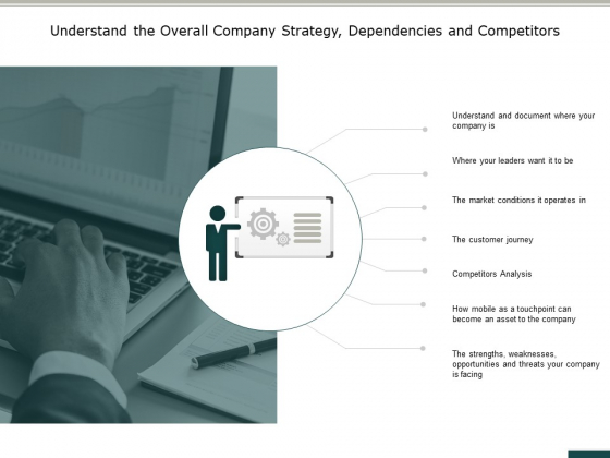 Understand The Overall Company Strategy Dependencies And Competitors Ppt PowerPoint Presentation Pictures Example Introduction
