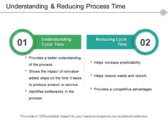 Understanding And Reducing Process Time Ppt PowerPoint Presentation Pictures Graphic Images