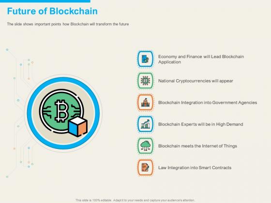 understanding blockchain basics use cases future of blockchain information pdf