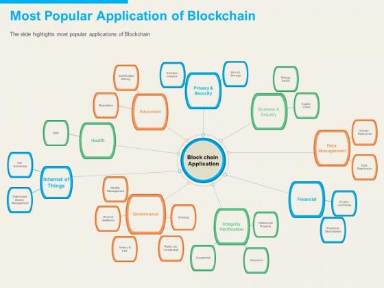 understanding blockchain basics use cases most popular application of blockchain icons pdf