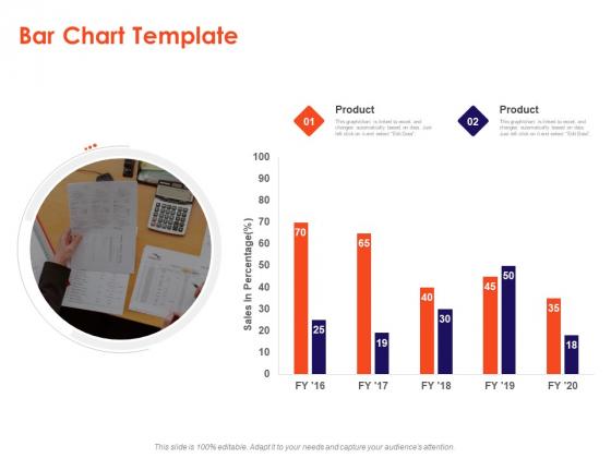 Understanding Business REQM Bar Chart Template Ppt Ideas Visual Aids PDF