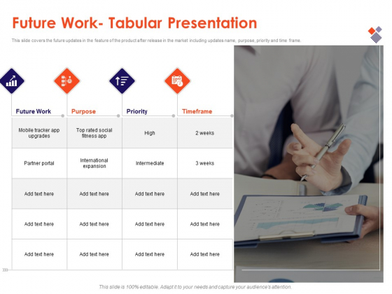Understanding Business REQM Future Work Tabular Presentation Ppt Summary Layout PDF