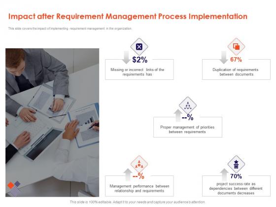 Understanding Business REQM Impact After Requirement Management Process Implementation Topics PDF