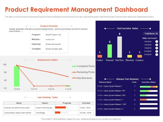 Understanding Business REQM Product Requirement Management Dashboard Introduction PDF