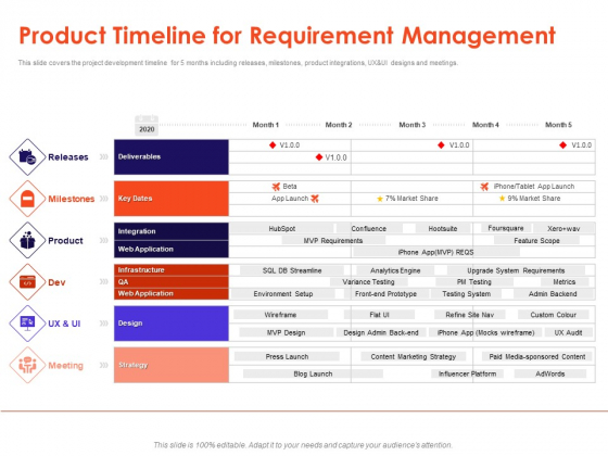 Understanding_Business_REQM_Product_Timeline_For_Requirement_Management_Topics_PDF_Slide_1
