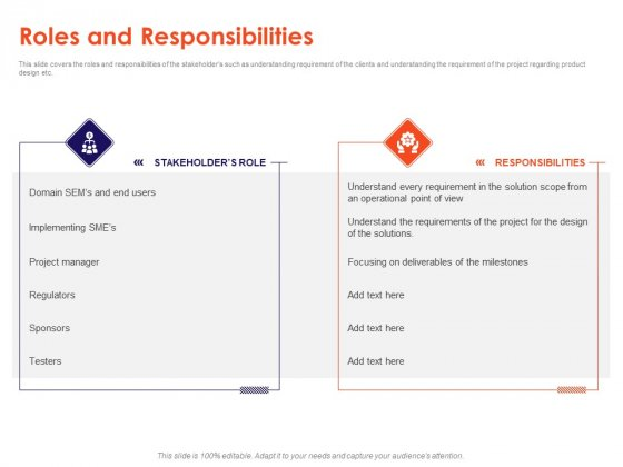Understanding Business REQM Roles And Responsibilities Ppt File Display PDF