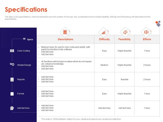 Understanding Business REQM Specifications Ppt Model Templates PDF