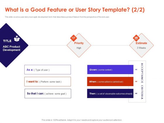 Understanding Business REQM What Is A Good Feature Or User Story Template Use Professional PDF