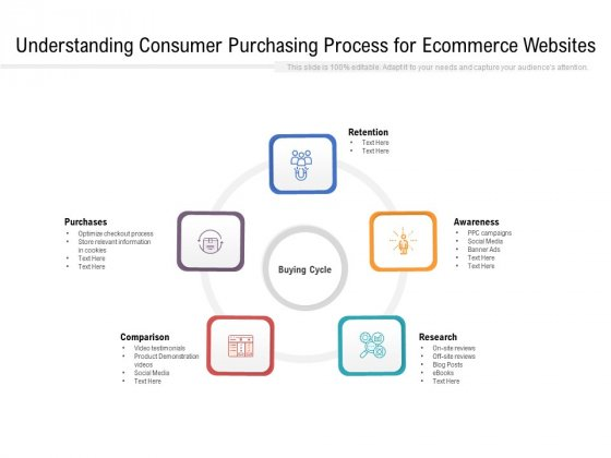Understanding_Consumer_Purchasing_Process_For_Ecommerce_Websites_Ppt_PowerPoint_Presentation_File_Icon_PDF_Slide_1