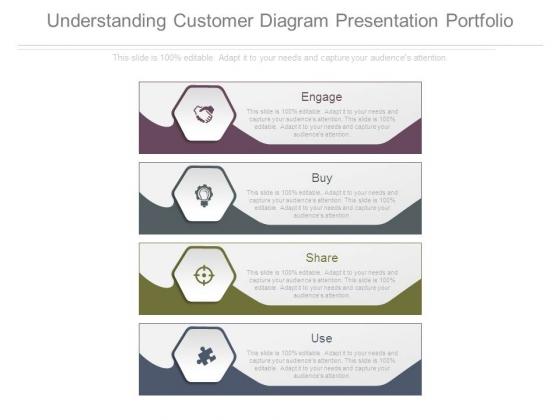 Understanding Customer Diagram Presentation Portfolio