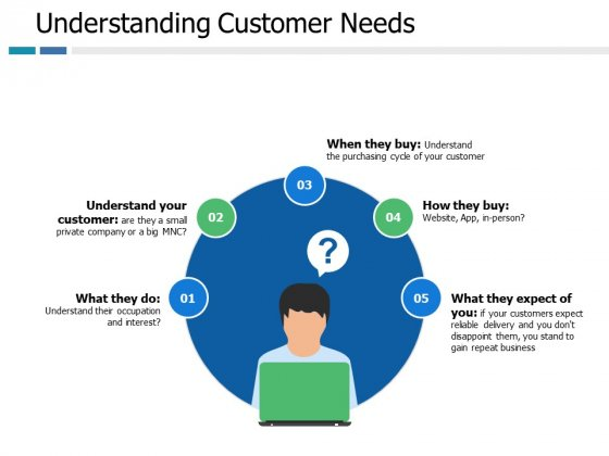 Understanding Customer Needs Ppt PowerPoint Presentation Gallery Templates