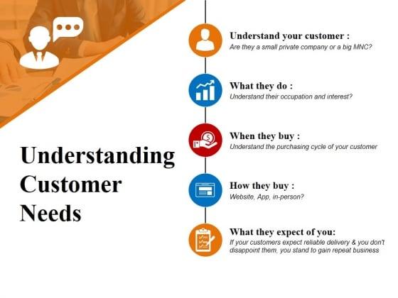 Understanding Customer Needs Ppt PowerPoint Presentation Ideas Example