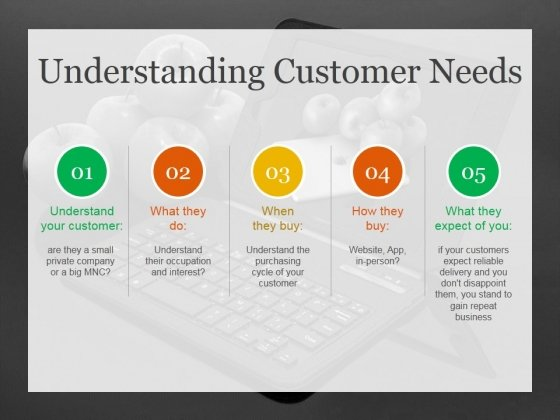 understanding customer s need Measuring and managing customer satisfaction companies need a customer satisfaction clearly defining and understanding customer satisfaction can help any.