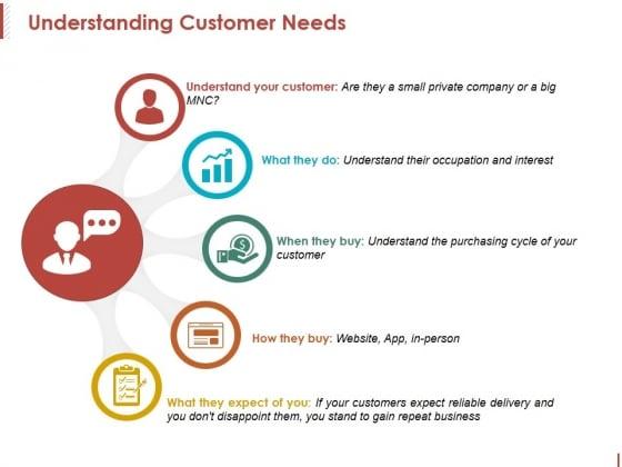 Understanding Customer Needs Ppt PowerPoint Presentation Professional Mockup