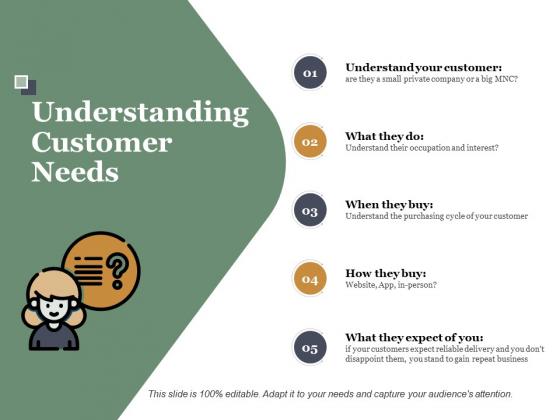 Understanding Customer Needs Ppt PowerPoint Presentation Styles Slides