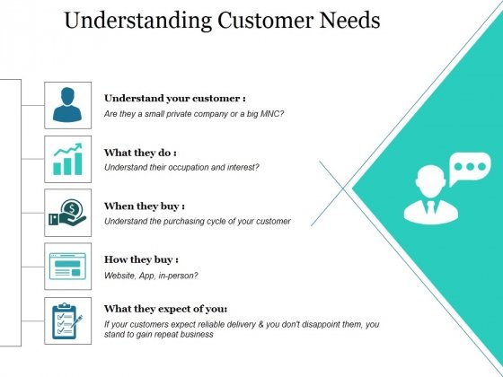 Understanding Customer Needs Ppt PowerPoint Presentation Visual Aids Infographic Template