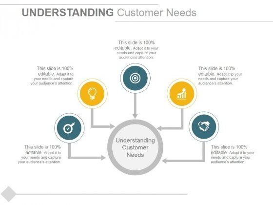 Understanding Customer Needs Template 2 Ppt PowerPoint Presentation Infographic Template Model