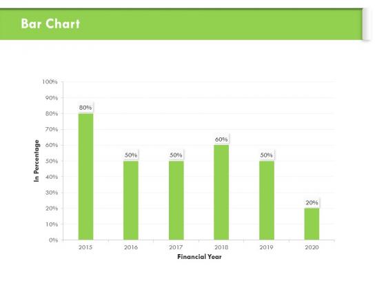 Understanding Organizational Structures Bar Chart Ppt Professional Visuals PDF