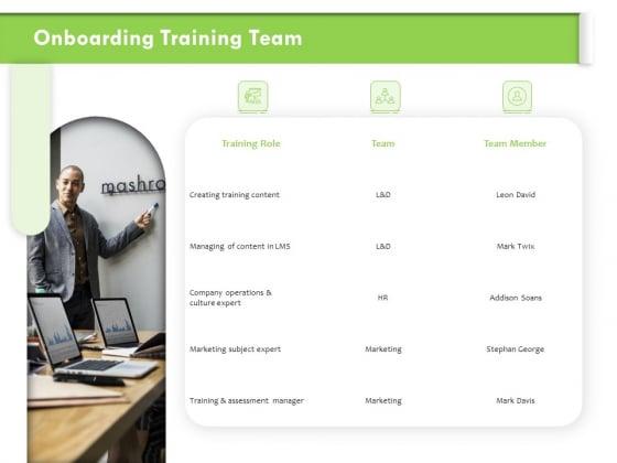 Understanding Organizational Structures Onboarding Training Team Ppt Gallery Inspiration PDF