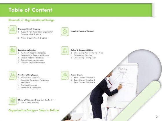 Understanding_Organizational_Structures_Ppt_PowerPoint_Presentation_Complete_Deck_With_Slides_Slide_2