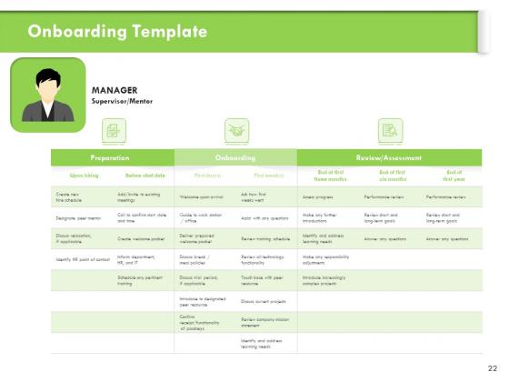 Understanding_Organizational_Structures_Ppt_PowerPoint_Presentation_Complete_Deck_With_Slides_Slide_22
