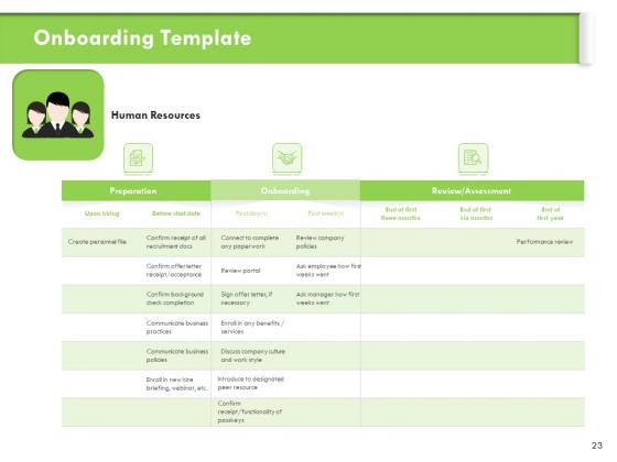 Understanding_Organizational_Structures_Ppt_PowerPoint_Presentation_Complete_Deck_With_Slides_Slide_23