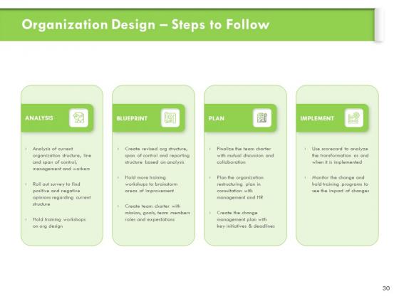 Understanding_Organizational_Structures_Ppt_PowerPoint_Presentation_Complete_Deck_With_Slides_Slide_30