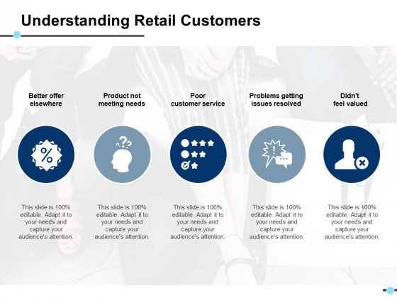 Understanding Retail Customers Better Offer Elsewhere Ppt PowerPoint Presentation Ideas Background