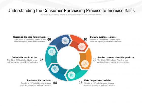 Understanding The Consumer Purchasing Process To Increase Sales Ppt PowerPoint Presentation File Vector PDF
