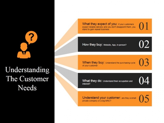 Understanding The Customer Needs Ppt PowerPoint Presentation Example File