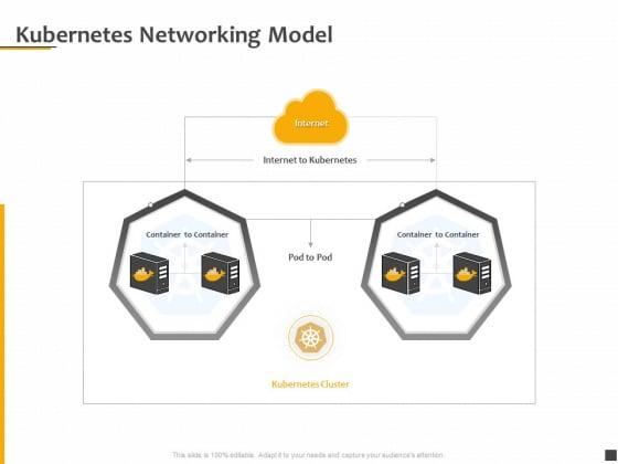 Understanding The Kubernetes Components Through Diagram Kubernetes Networking Model Ppt Slides Model PDF