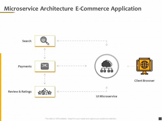 Understanding The Kubernetes Components Through Diagram Microservice Architecture E Commerce Application Rules PDF