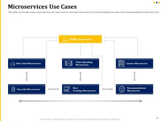 Understanding_The_Kubernetes_Concepts_And_Architecture_Ppt_PowerPoint_Presentation_Complete_Deck_With_Slides_Slide_10