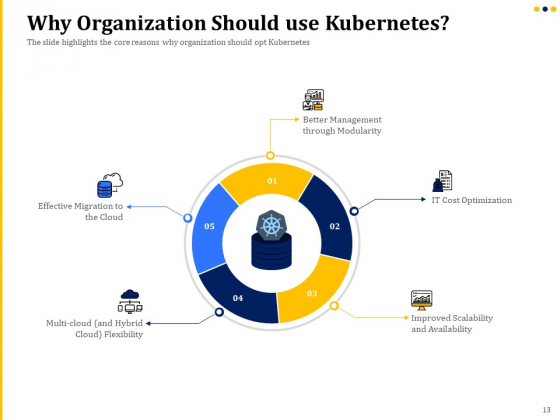 Understanding_The_Kubernetes_Concepts_And_Architecture_Ppt_PowerPoint_Presentation_Complete_Deck_With_Slides_Slide_13