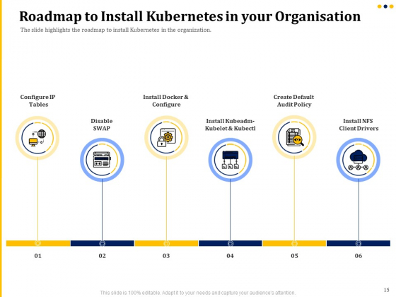 Understanding_The_Kubernetes_Concepts_And_Architecture_Ppt_PowerPoint_Presentation_Complete_Deck_With_Slides_Slide_15
