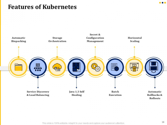 Understanding_The_Kubernetes_Concepts_And_Architecture_Ppt_PowerPoint_Presentation_Complete_Deck_With_Slides_Slide_16