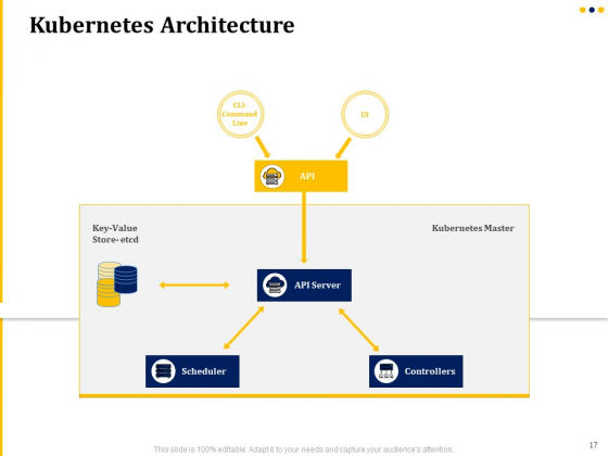 Understanding_The_Kubernetes_Concepts_And_Architecture_Ppt_PowerPoint_Presentation_Complete_Deck_With_Slides_Slide_17