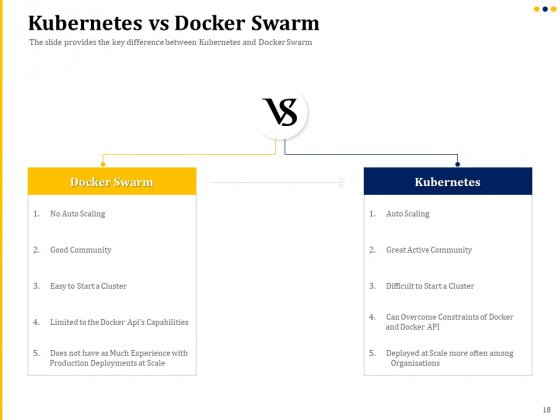 Understanding_The_Kubernetes_Concepts_And_Architecture_Ppt_PowerPoint_Presentation_Complete_Deck_With_Slides_Slide_18