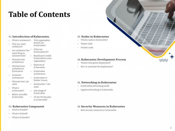 Understanding_The_Kubernetes_Concepts_And_Architecture_Ppt_PowerPoint_Presentation_Complete_Deck_With_Slides_Slide_2