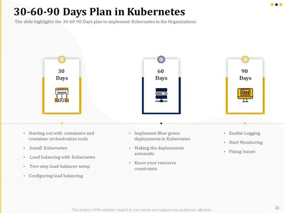 Understanding_The_Kubernetes_Concepts_And_Architecture_Ppt_PowerPoint_Presentation_Complete_Deck_With_Slides_Slide_21